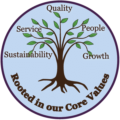 Willamette ENT Core Values Badge